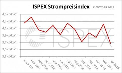 ISPEX_Strompreisindex_Januar-2015