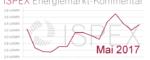 Energiemarkt-Kommentar: Energiepreisniveau im April nur leicht gestiegen