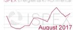 Energiemarkt-Kommentar: Anstieg der Energiepreise zu erwarten