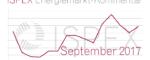 Energiemarkt-Kommentar: Energiepreise steigen im August erwartungsgemäß