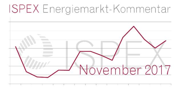 ISPEX Energiemarkt Kommentar November