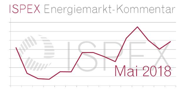 ISPEX Energiemarkt Kommentar Mai 2018 Beitragsbild