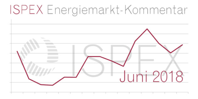ISPEX Energiemarkt Kommentar Juni 2018