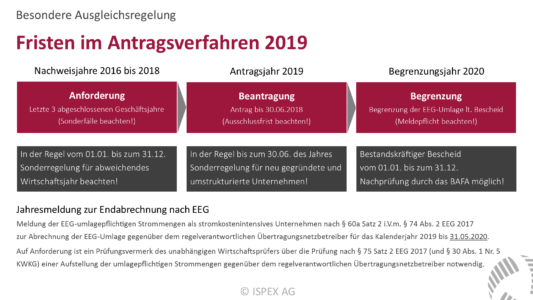 Besondere Ausgleichsregelung 2018