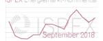 Energiemarkt-Kommentar: Preise für Strom und Gas weiterhin auf dem Höhenflug