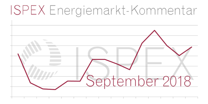 ISPEX Energiemarkt Kommentar September 2018 Beitragsbild
