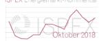Energiemarkt-Kommentar: Sprunghafter Anstieg der Strom- und Gaspreise für Unternehmen im September