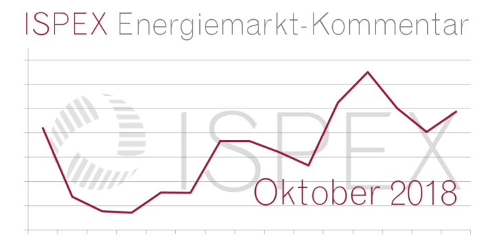 ISPEX Energiemarkt Kommentar Oktober Beitragsbild