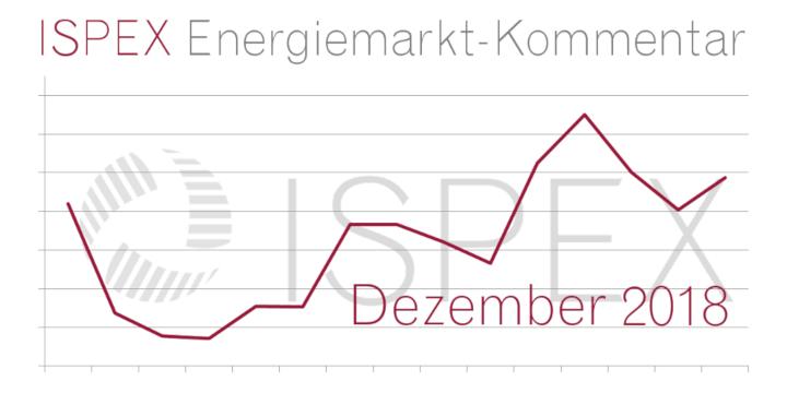 ISPEX Energiemarkt Kommentar Dezember Beitragsbild