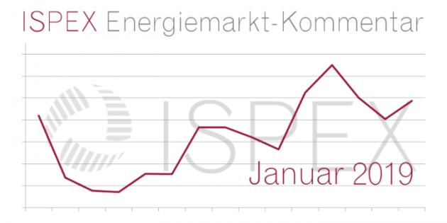 ISPEX Energiemarkt Kommentar Januar Beitragsbild 2019