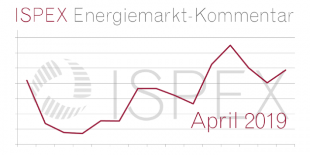 ISPEX Energiemarkt Kommentar April 2019 Beitragsbild