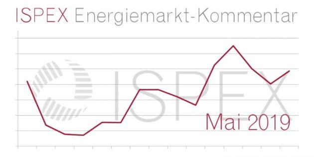 Energiemarkt-Kommentar Mai 2019