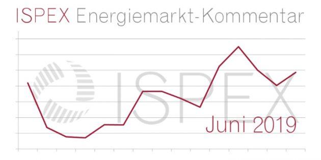 ISPEX Energiemarkt Kommentar Juni 2019