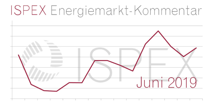 ISPEX Energiemarkt Kommentar Juni 2019