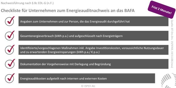 Checkliste Unternhemen Energieauditnachweis BAFA EDL-G Energiedienstleistungsgesetz §8c EDL-G elektronischer Nachweis