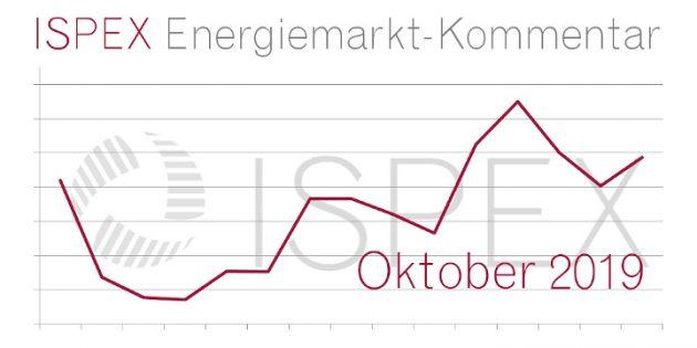 ISPEX Energiemarkt Kommentar Oktober 2019