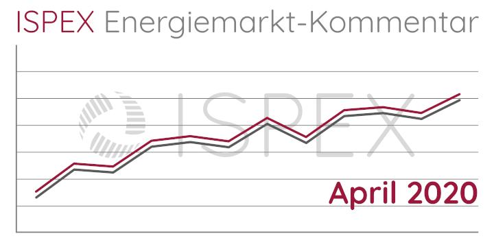 ISPEX Energiemarkt Kommentar März Strom Gas Erdgas