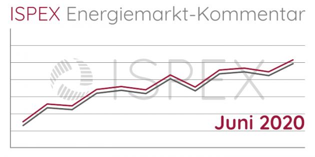 ISPEX Energiemarkt Kommentar Juni Strom Gas Erdgas