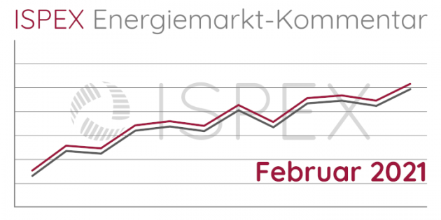 ISPEX, Energiemarkt, Kommentar, Strom, Gas, Erdgas, Februar 2021