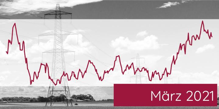 ISPEX, Energiemarkt, Kommentar, Strom, Gas, Erdgas, März 2021