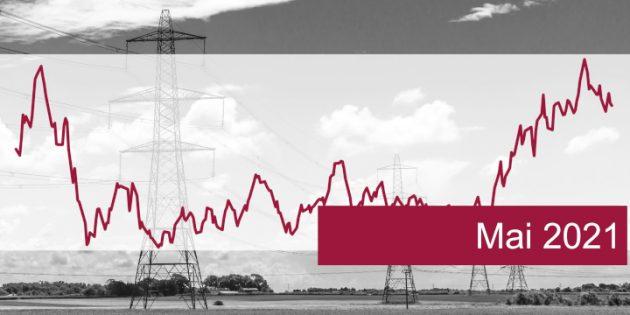 ISPEX, Energiemarkt, Kommentar, Strom, Gas, Erdgas, Mai 2021